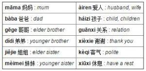 آموزش خنزه پینین حروف زبان چینی