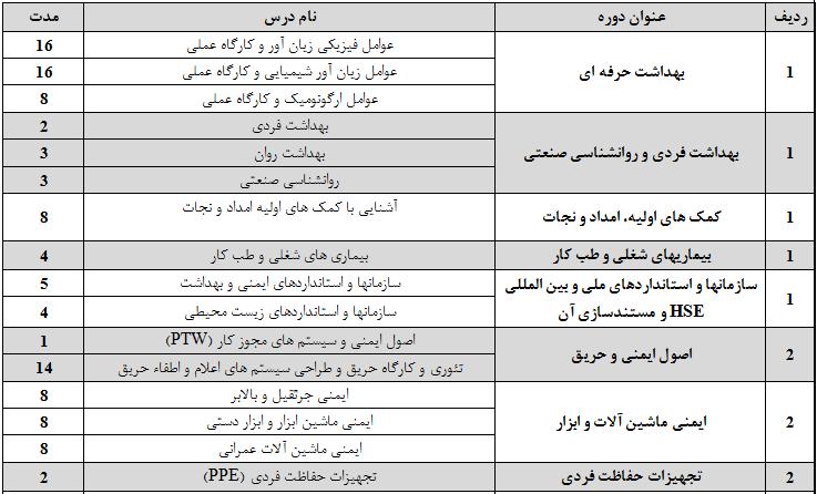 دوره HSE شیراز