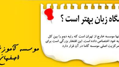 تصویر از لیست آموزشگاه های زبان اصفهان